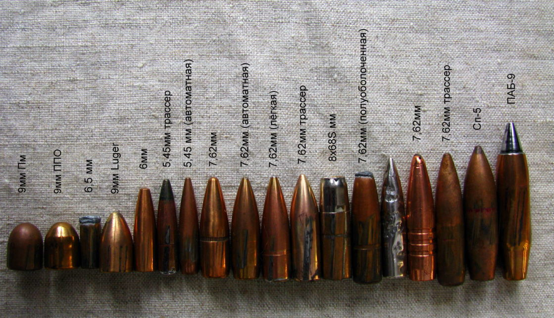 Калибры оружий картинки